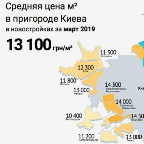 Назван самый дешевый и самый дорогой пригород Киева по ценам на новостройки
