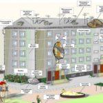 Правительство ввело новые правила оплаты услуг управления многоквартирным домом