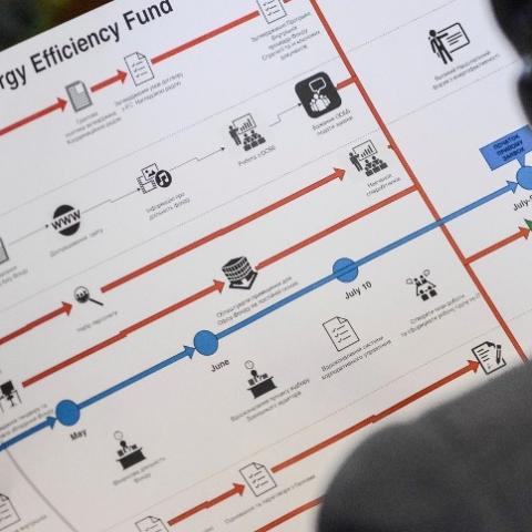 Мінрегіон: програма «Теплі кредити» тепер буде працювати переважно з приватним сектором