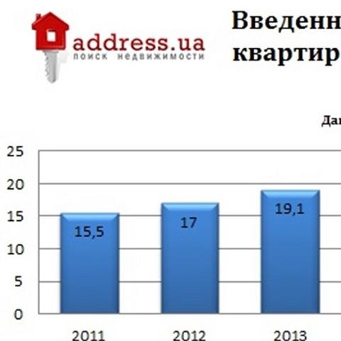 Рынок первички переполнен нераспроданными квартирами