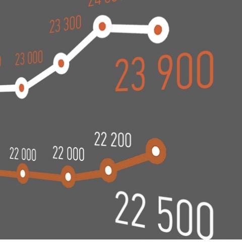 Скільки коштує квадратний метр в новобудовах Києва: несуттєве здешевшання