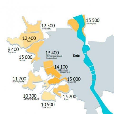 Скільки коштує квартира в новобудові під Києвом у липні 2019
