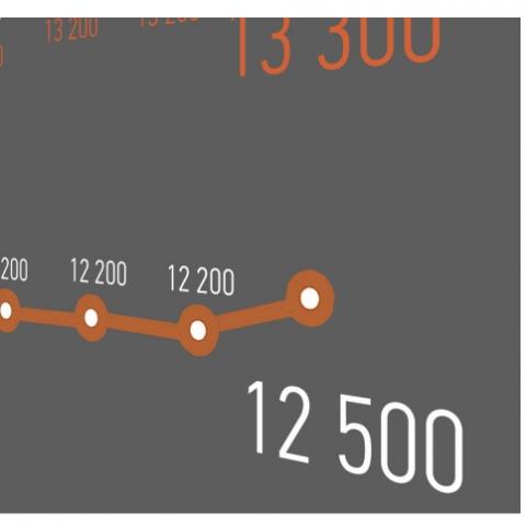 Скільки коштують квартири в передмісті Києва