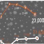Сколько стоит квадратный метр в новостройках Киева: итоги 2018 года