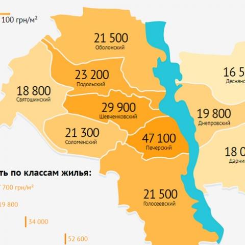 Цены на рынке недвижимости за полгода в Киеве в разрезе районов