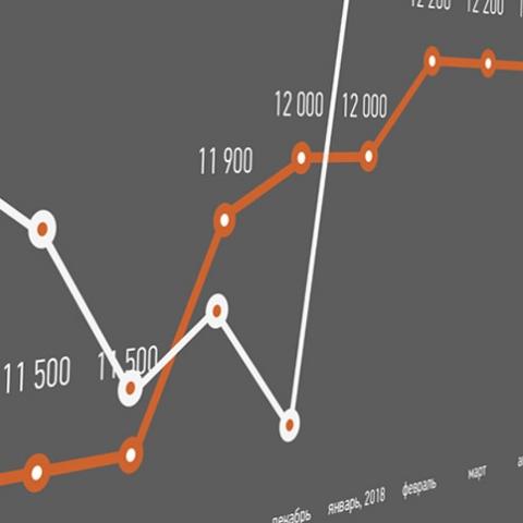 Цены на квартиры в новостройках пригорода Киева: итоги первой половины 2018 г.