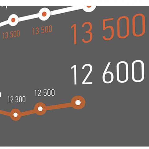 Ціна на новобудови під Києвом: чим далі від столиці
