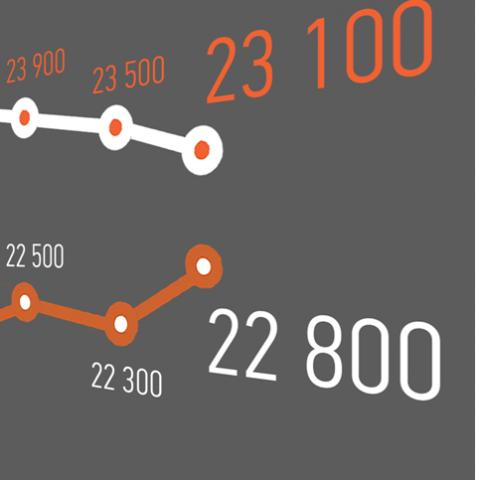 Ціни на квартири в ЖК Києва за серпень 2019 просіли: пояснюємо чому