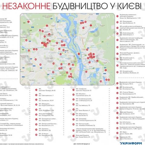В Киеве подсчитали количество самостроев