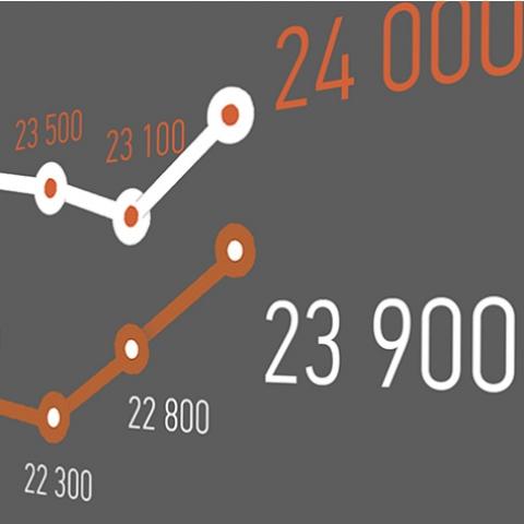 Зростання цін на квартири в Києві: чого очікувати далі