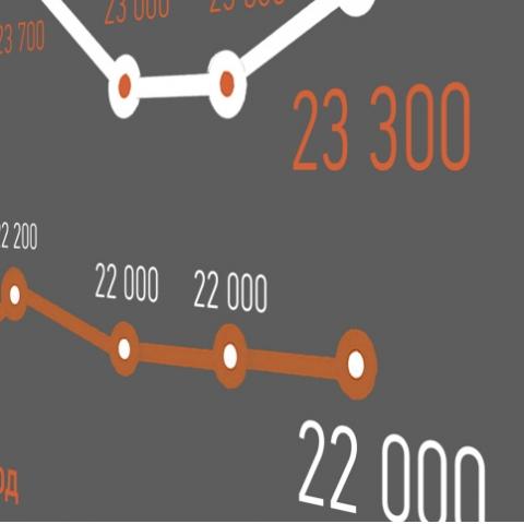 Как изменились цены на квартиры в Киеве из-за выборов президента