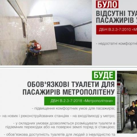 З 1 вересня в метро можна проектувати туалети