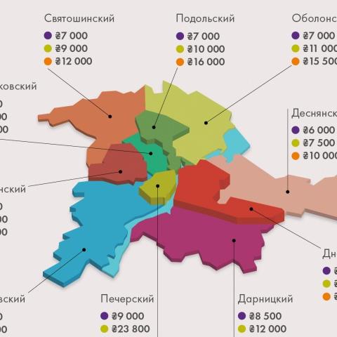 За полгода  цена на аренду жилья в Киеве выросла на 19%
